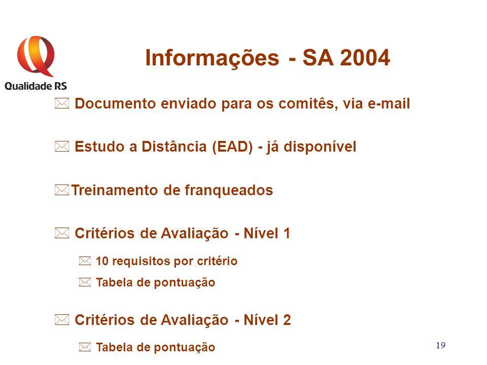 19 * Documento enviado para os comitês, via e-mail * Estudo a Distância (EAD) - já disponível *Treinamento de franqueados * Critérios de Avaliação - Nível 1 * 10 requisitos por critério * Tabela de pontuação * Critérios de Avaliação - Nível 2 * Tabela de pontuação Informações - SA 2004