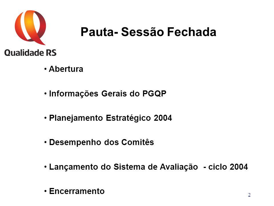2 Pauta- Sessão Fechada Abertura Informações Gerais do PGQP Planejamento Estratégico 2004 Desempenho dos Comitês Lançamento do Sistema de Avaliação - ciclo 2004 Encerramento