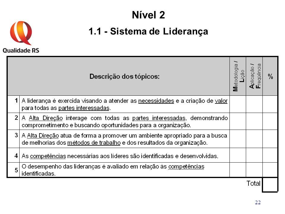 22 Nível 2 1.1 - Sistema de Liderança