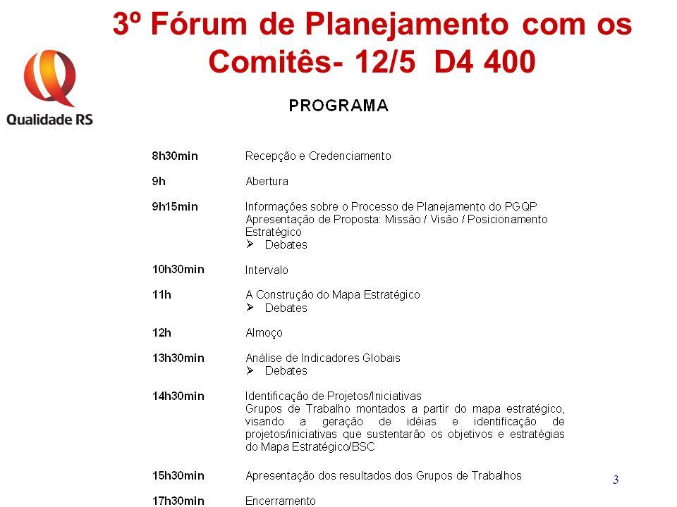 3 3º Fórum de Planejamento com os Comitês- 12/5 D4 400