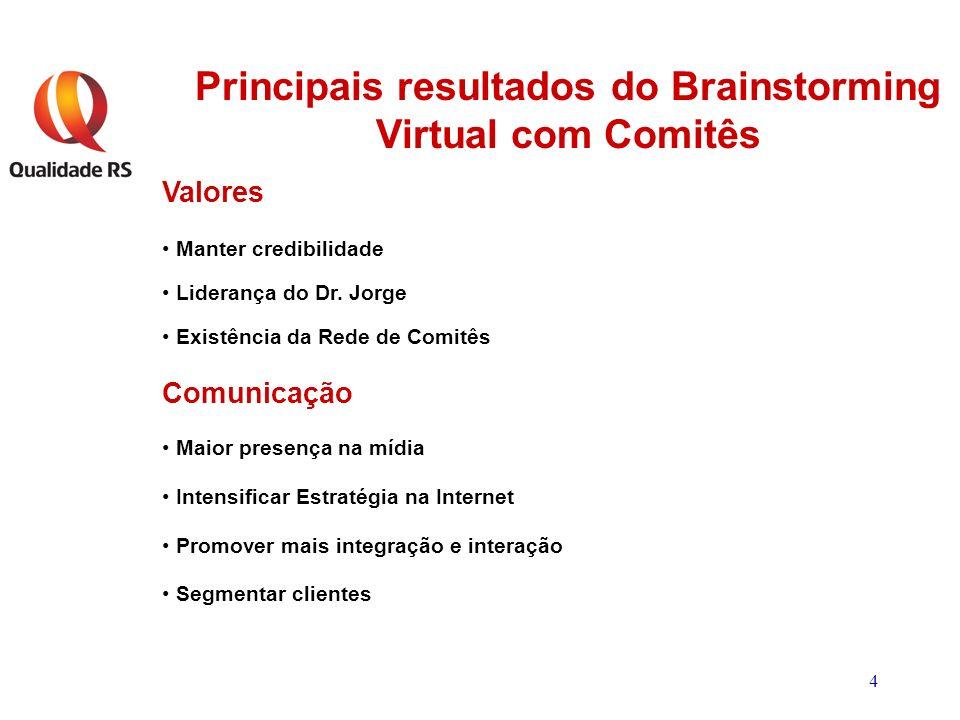 4 Principais resultados do Brainstorming Virtual com Comitês Valores Manter credibilidade Liderança do Dr.