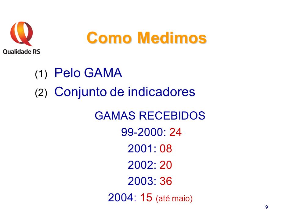 9 Como Medimos (1) Pelo GAMA (2) Conjunto de indicadores GAMAS RECEBIDOS 99-2000: 24 2001: 08 2002: 20 2003: 36 2004: 15 (até maio)