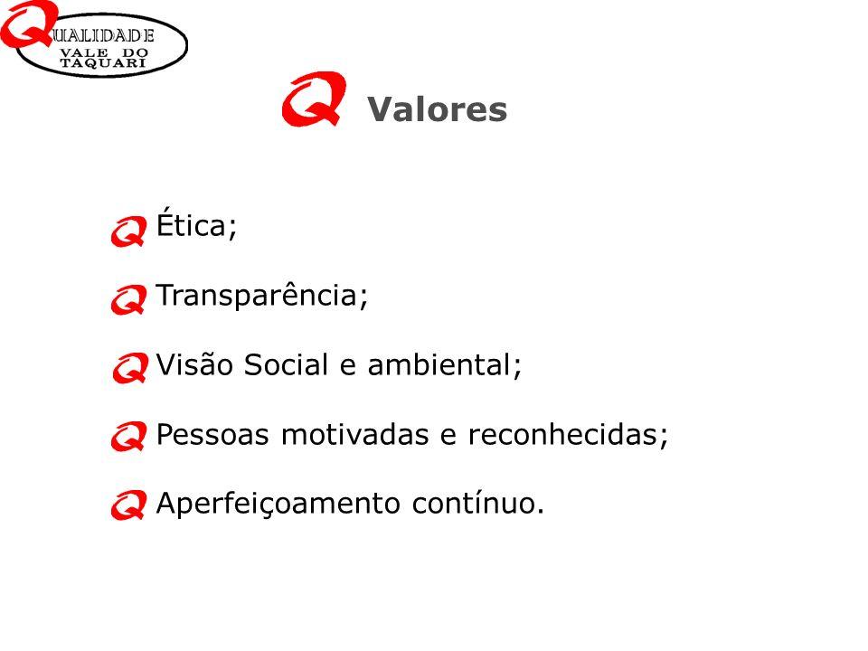 Valores Ética; Transparência; Visão Social e ambiental; Pessoas motivadas e reconhecidas; Aperfeiçoamento contínuo.