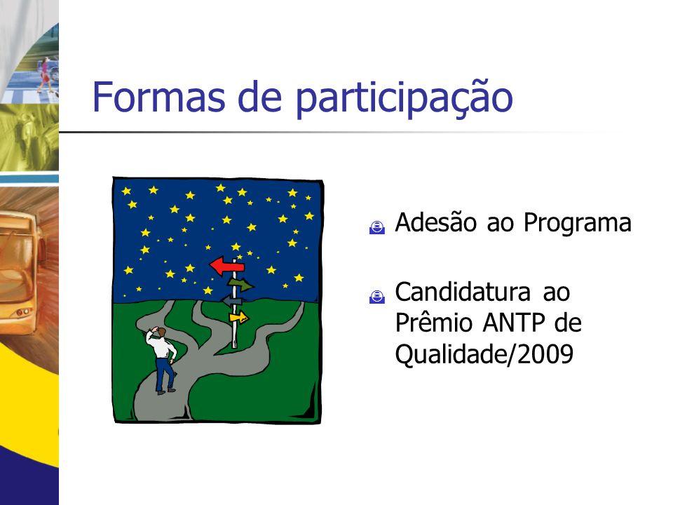 Formas de participação Adesão ao Programa Candidatura ao Prêmio ANTP de Qualidade/2009