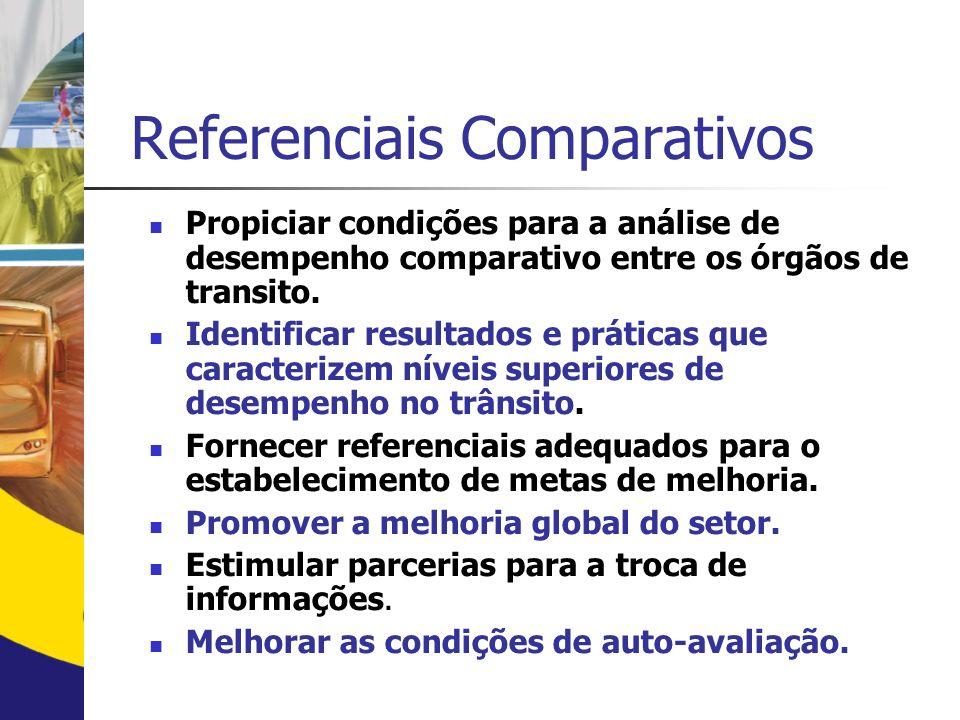 Referenciais Comparativos Propiciar condições para a análise de desempenho comparativo entre os órgãos de transito.
