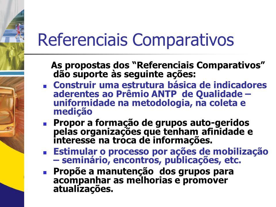 Referenciais Comparativos Propiciar condições para a análise de desempenho comparativo entre os órgãos de transito. Identificar resultados e práticas