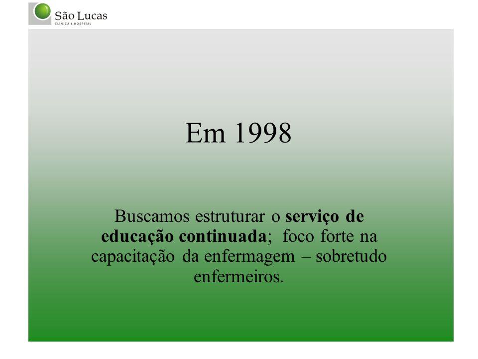 Em 1998 Buscamos estruturar o serviço de educação continuada; foco forte na capacitação da enfermagem – sobretudo enfermeiros.