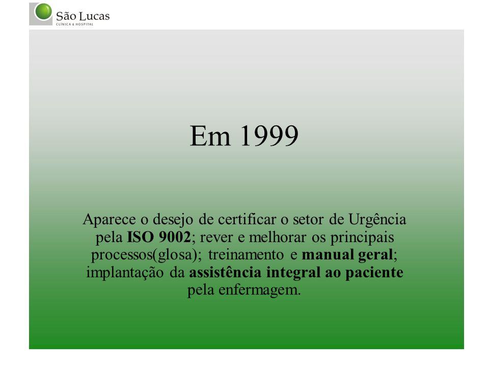 Em 1999 Aparece o desejo de certificar o setor de Urgência pela ISO 9002; rever e melhorar os principais processos(glosa); treinamento e manual geral;