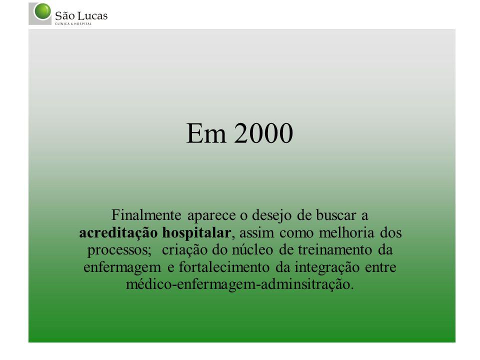 Em 2000 Finalmente aparece o desejo de buscar a acreditação hospitalar, assim como melhoria dos processos; criação do núcleo de treinamento da enferma