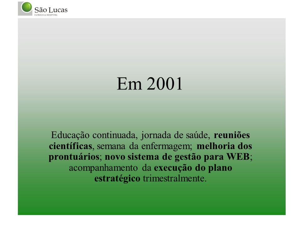 Em 2001 Educação continuada, jornada de saúde, reuniões científicas, semana da enfermagem; melhoria dos prontuários; novo sistema de gestão para WEB;
