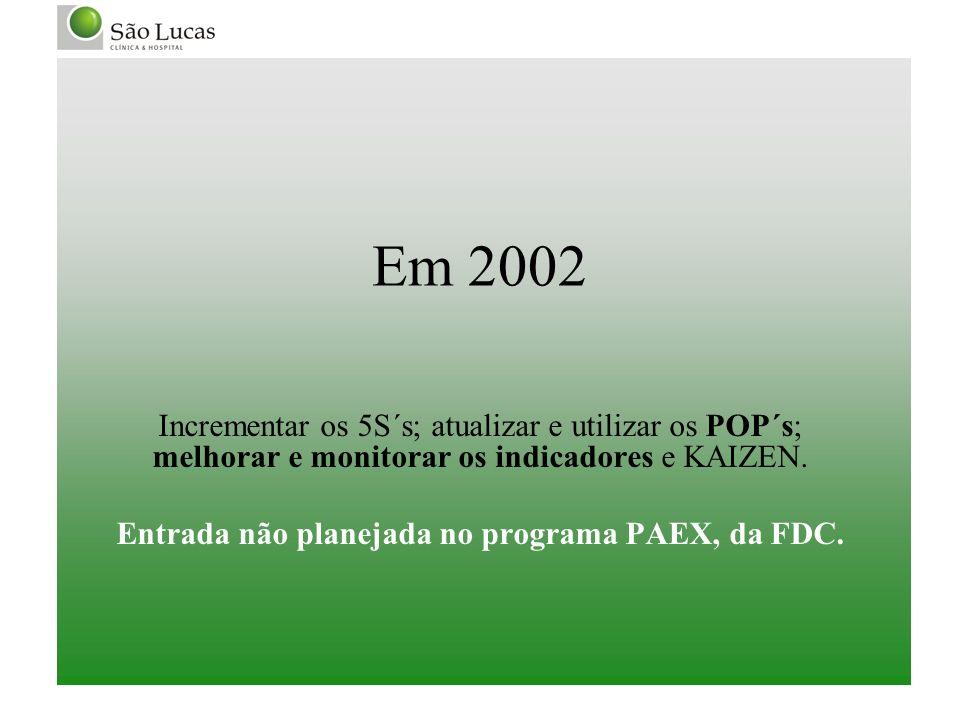 Em 2002 Incrementar os 5S´s; atualizar e utilizar os POP´s; melhorar e monitorar os indicadores e KAIZEN. Entrada não planejada no programa PAEX, da F