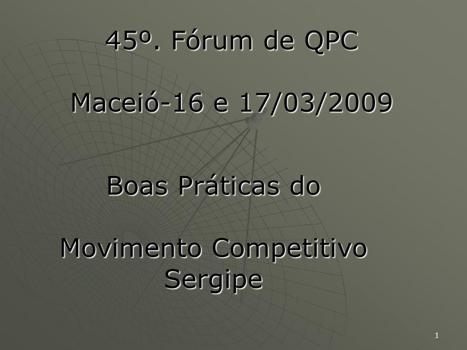 1 Boas Práticas do Movimento Competitivo Sergipe 45º. Fórum de QPC Maceió-16 e 17/03/2009