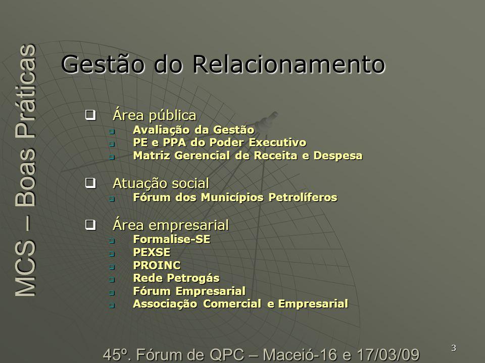 4 Plano de Melhoria da Gestão do PEXSE 45º. Fórum de QPC – Maceió-16 e 17/03/09 MCS – Boas Práticas