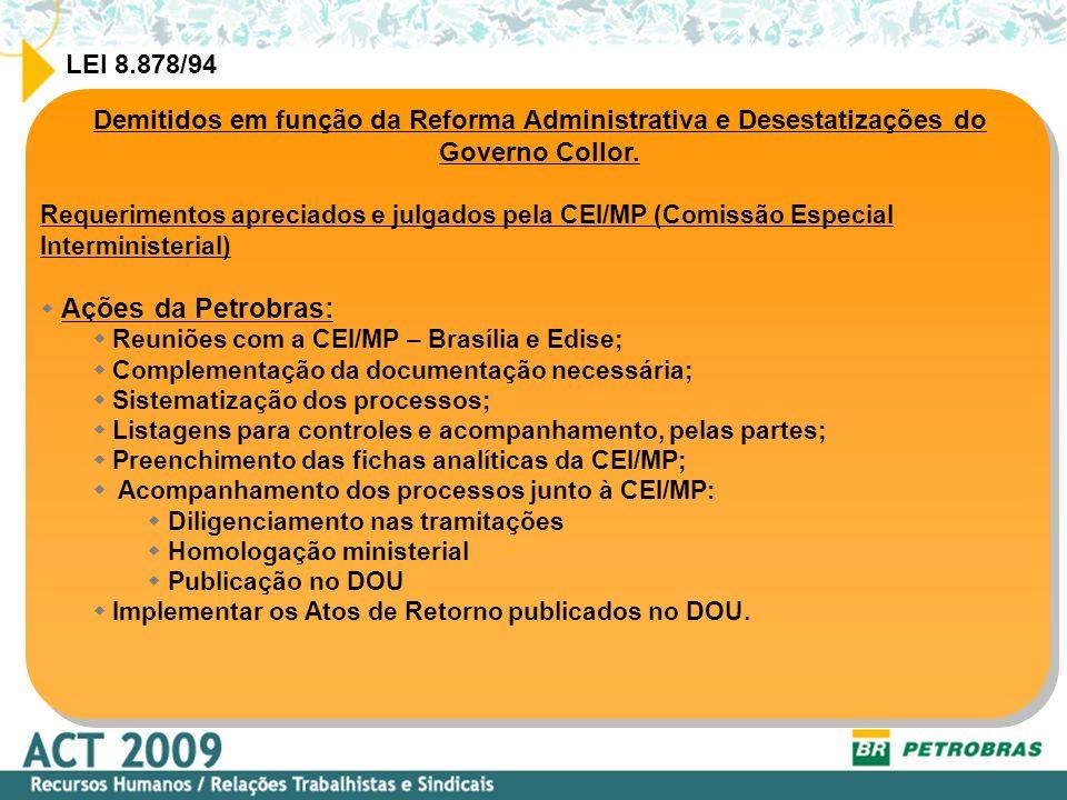 LEI 8.878/94 Demitidos em função da Reforma Administrativa e Desestatizações do Governo Collor. Requerimentos apreciados e julgados pela CEI/MP (Comis