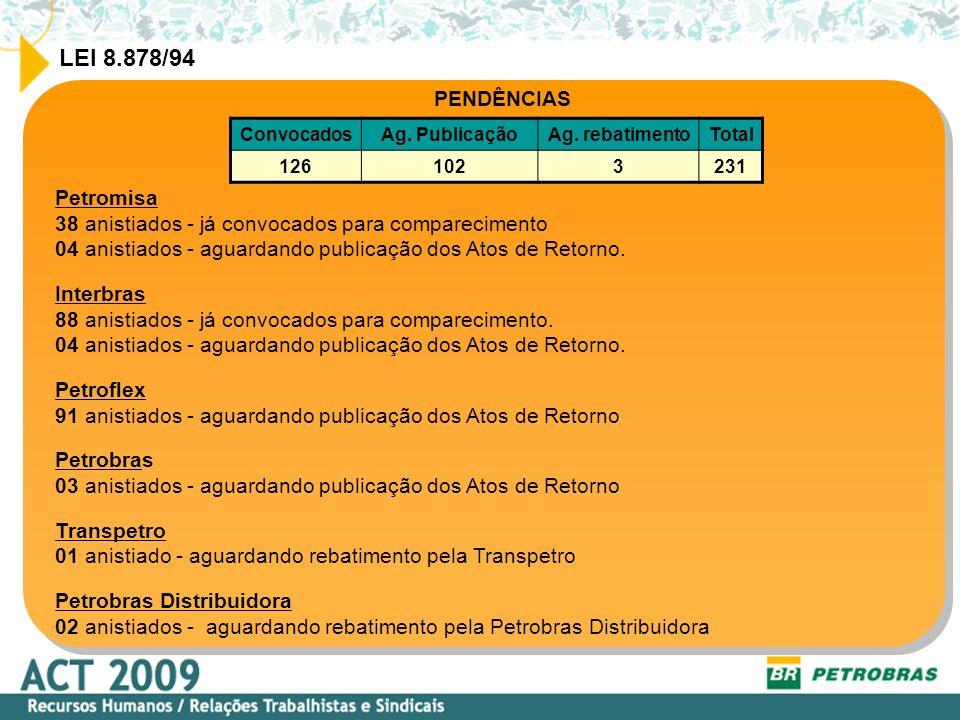 LEI 8.878/94 PENDÊNCIAS Petromisa 38 anistiados - já convocados para comparecimento 04 anistiados - aguardando publicação dos Atos de Retorno. Interbr