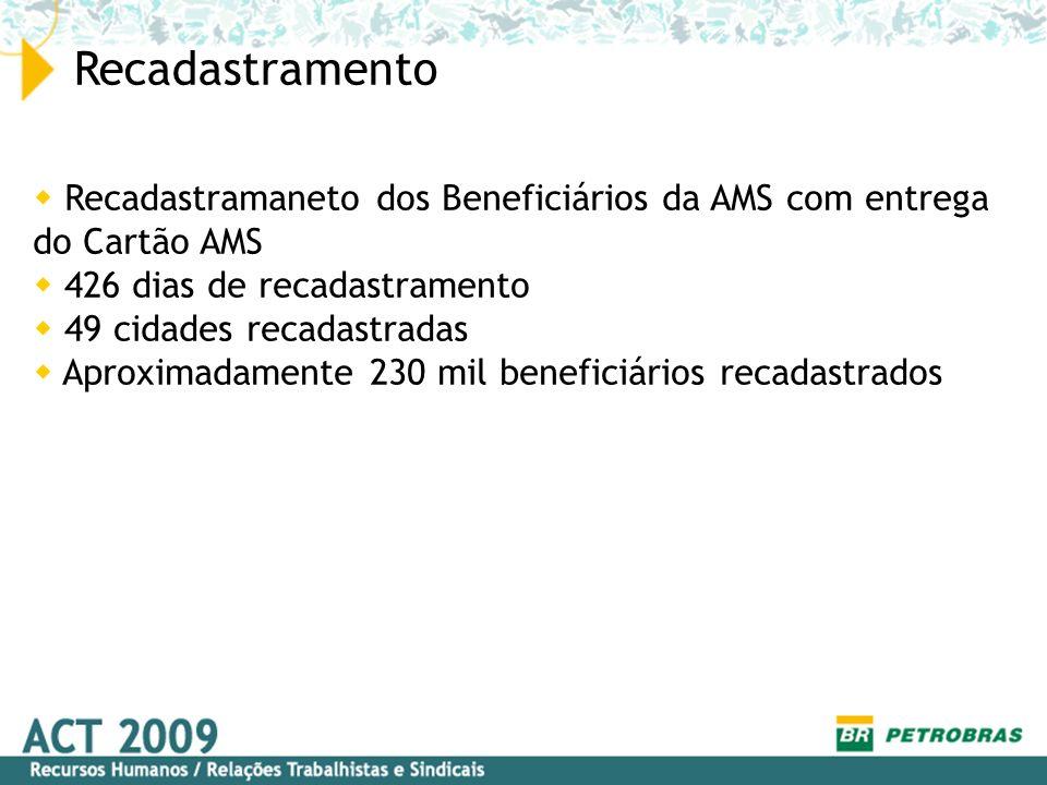 Recadastramento Recadastramaneto dos Beneficiários da AMS com entrega do Cartão AMS 426 dias de recadastramento 49 cidades recadastradas Aproximadamente 230 mil beneficiários recadastrados