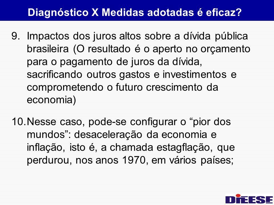9.Impactos dos juros altos sobre a dívida pública brasileira (O resultado é o aperto no orçamento para o pagamento de juros da dívida, sacrificando outros gastos e investimentos e comprometendo o futuro crescimento da economia) 10.Nesse caso, pode-se configurar o pior dos mundos: desaceleração da economia e inflação, isto é, a chamada estagflação, que perdurou, nos anos 1970, em vários países; Diagnóstico X Medidas adotadas é eficaz