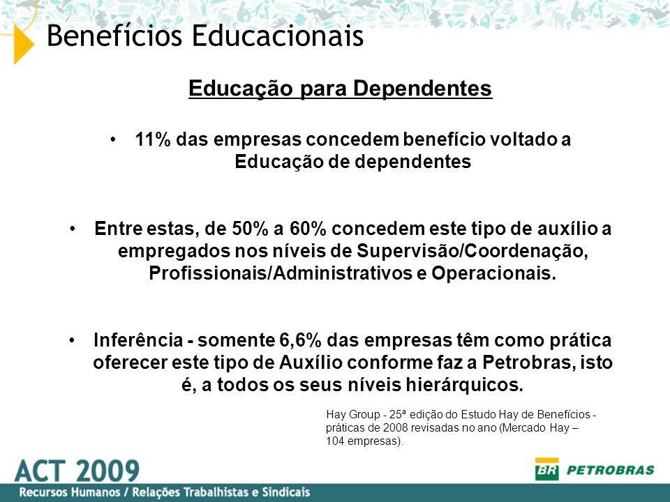 Benefícios Educacionais Levantamento Petrobras Conclusões: As empresas não praticam, de forma ampla como a Petrobras, a concessão de Benefícios; As empresas normalmente oferecem somente os auxílios Creche e Pré- Escolar, enquanto a Petrobras vai além, concede ainda os Auxílios Ensino Fundamental, Ensino Médio e o Programa de Assistência Especial; As empresas quando oferecem auxílios de educação para os empregados o fazem, de forma geral, a um público limitado (concurso interno, indicação gerencial), ou quando não, por convênios gerais de descontos.