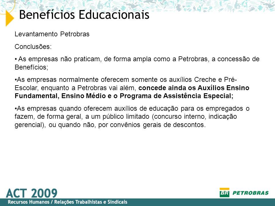 Benefícios Educacionais Benefícios Educacionais / Remuneração Proporção de Empregados Percentual de Impacto dos Benefícios Educacionais na Remuneração Mensal 49,7%Até 5% 34,8%maior que 5% até 10% 10,5%maior que 10% até 15% 3,2%maior que 15% até 20% 1%maior que 20% até 25% 0,8%maior que 25% Base: Junho/2009