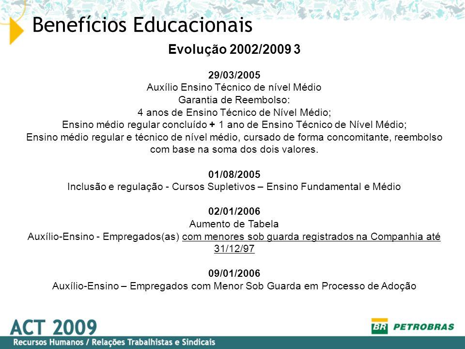 Benefícios Educacionais Evolução 2002/2009 3 29/03/2005 Auxílio Ensino Técnico de nível Médio Garantia de Reembolso: 4 anos de Ensino Técnico de Nível