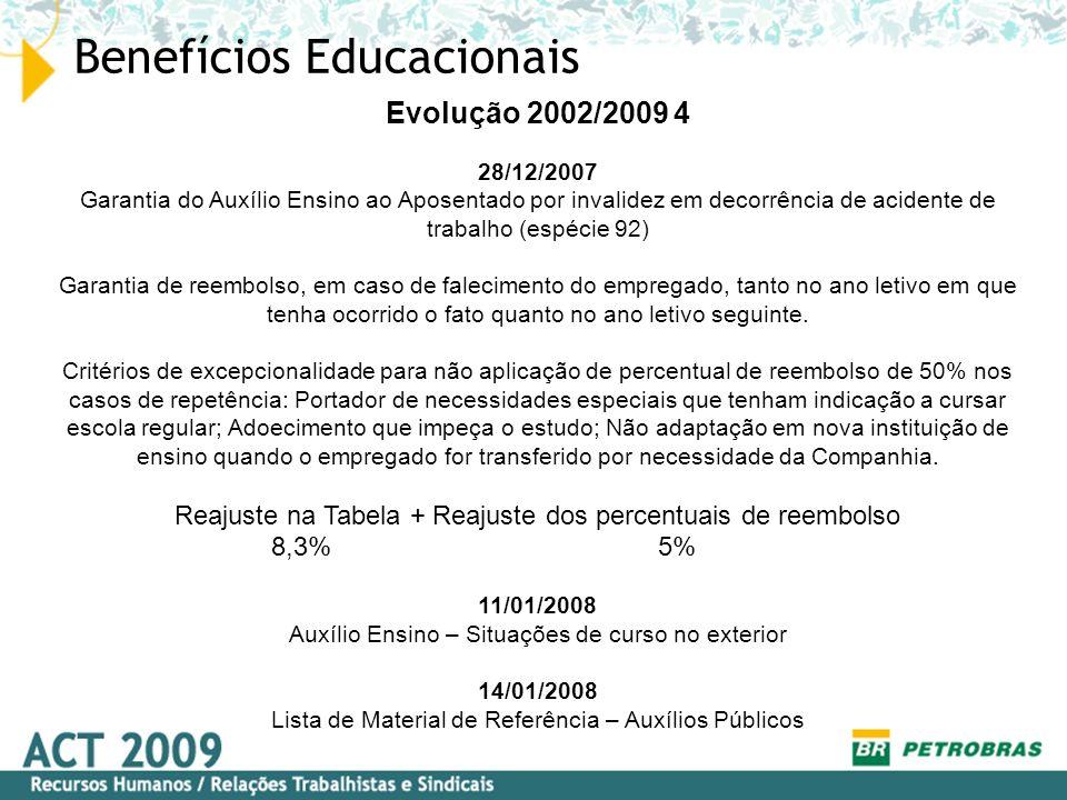 Benefícios Educacionais Evolução 2002/2009 4 28/12/2007 Garantia do Auxílio Ensino ao Aposentado por invalidez em decorrência de acidente de trabalho