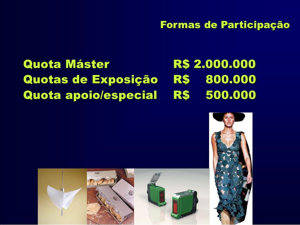 Formas de Participação Quota Máster R$ 2.000.000 Quotas de ExposiçãoR$ 800.000 Quota apoio/especialR$ 500.000