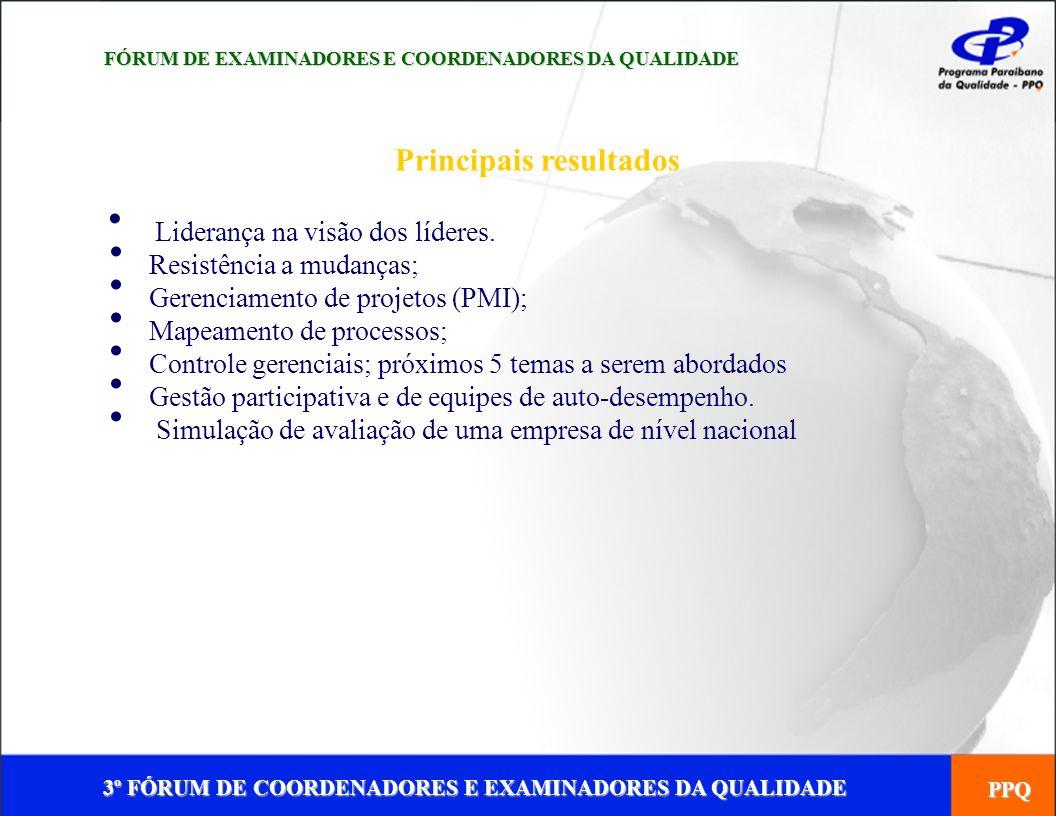 3º FÓRUM DE COORDENADORES E EXAMINADORES DA QUALIDADE PPQ Principais resultados FÓRUM DE EXAMINADORES E COORDENADORES DA QUALIDADE Liderança na visão
