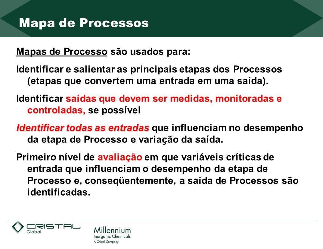 Mapa de Processos Mapas de Processo são usados para: Identificar e salientar as principais etapas dos Processos (etapas que convertem uma entrada em u