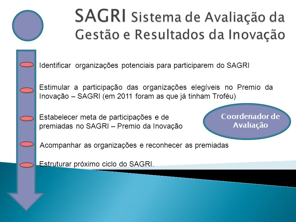 Identificar organizações potenciais para participarem do SAGRI Estimular a participação das organizações elegíveis no Premio da Inovação – SAGRI (em 2
