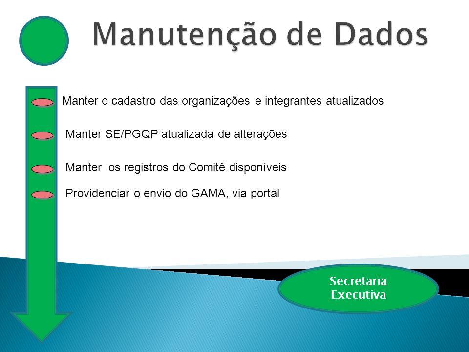 Manter o cadastro das organizações e integrantes atualizados Providenciar o envio do GAMA, via portal Manter SE/PGQP atualizada de alterações Manter o