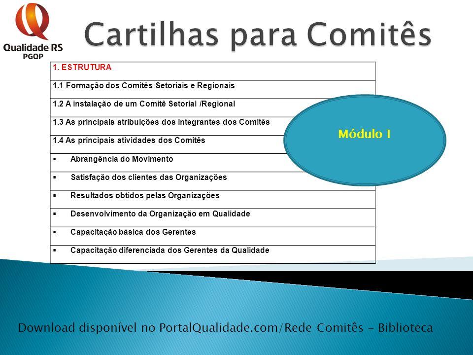 1. ESTRUTURA 1.1 Formação dos Comitês Setoriais e Regionais 1.2 A instalação de um Comitê Setorial /Regional 1.3 As principais atribuições dos integra