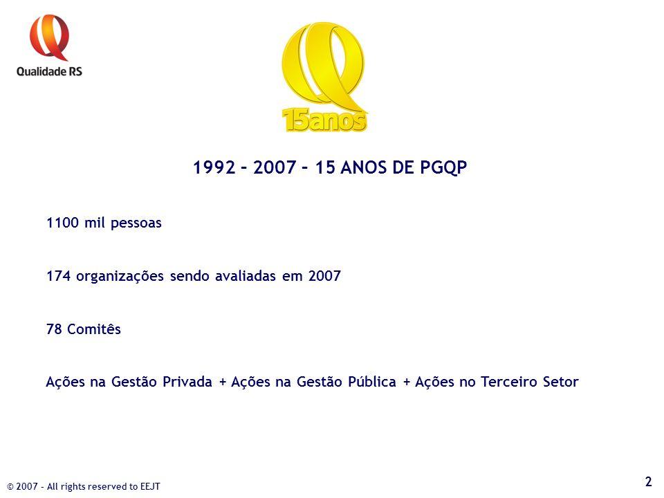 1992 – 2007 – 15 ANOS DE PGQP 1100 mil pessoas 174 organizações sendo avaliadas em 2007 78 Comitês Ações na Gestão Privada + Ações na Gestão Pública +