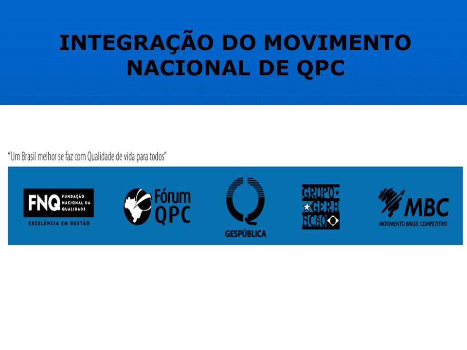 INTEGRAÇÃO DO MOVIMENTO NACIONAL DE QPC