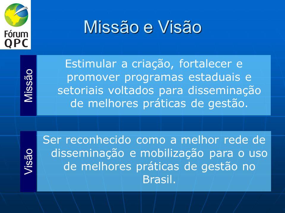 Missão e Visão Estimular a criação, fortalecer e promover programas estaduais e setoriais voltados para disseminação de melhores práticas de gestão. S