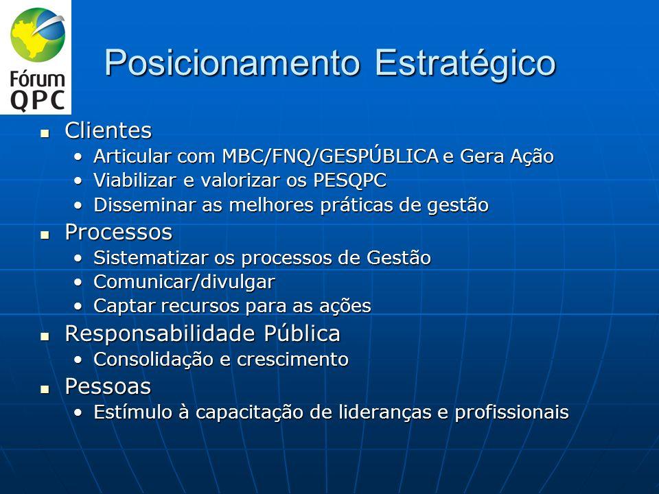 Posicionamento Estratégico Clientes Clientes Articular com MBC/FNQ/GESPÚBLICA e Gera AçãoArticular com MBC/FNQ/GESPÚBLICA e Gera Ação Viabilizar e val