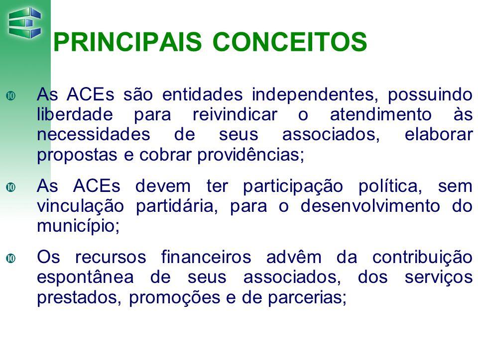PRINCIPAIS CONCEITOS As ACEs são entidades independentes, possuindo liberdade para reivindicar o atendimento às necessidades de seus associados, elaborar propostas e cobrar providências; As ACEs devem ter participação política, sem vinculação partidária, para o desenvolvimento do município; Os recursos financeiros advêm da contribuição espontânea de seus associados, dos serviços prestados, promoções e de parcerias;
