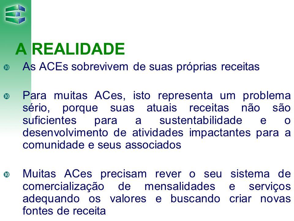 PRINCIPAIS CONCEITOS As ACEs são entidades independentes, possuindo liberdade para reivindicar o atendimento às necessidades de seus associados, elabo