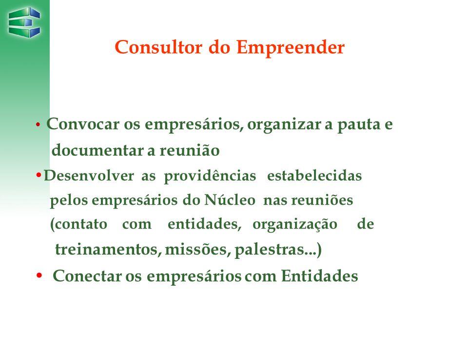 Convocar os empresários, organizar a pauta e documentar a reunião Desenvolver as providências estabelecidas pelos empresários do Núcleo nas reuniões (