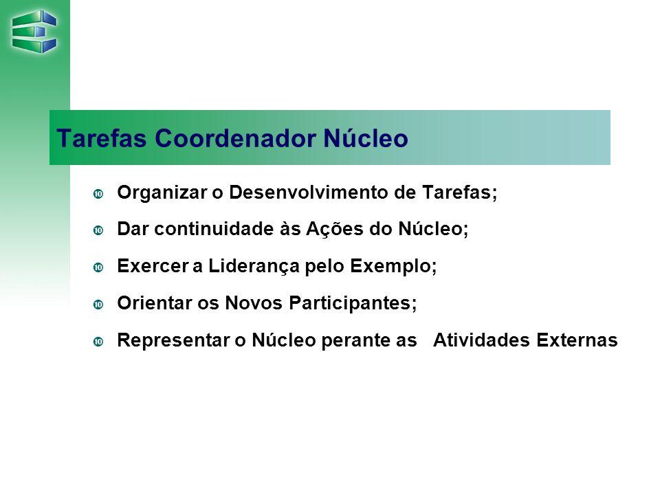 Tarefas Coordenador Núcleo Organizar o Desenvolvimento de Tarefas; Dar continuidade às Ações do Núcleo; Exercer a Liderança pelo Exemplo; Orientar os Novos Participantes; Representar o Núcleo perante as Atividades Externas