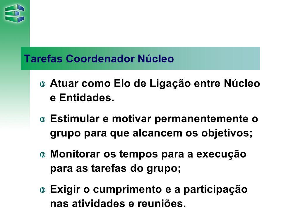 Tarefas Coordenador Núcleo Atuar como Elo de Ligação entre Núcleo e Entidades.