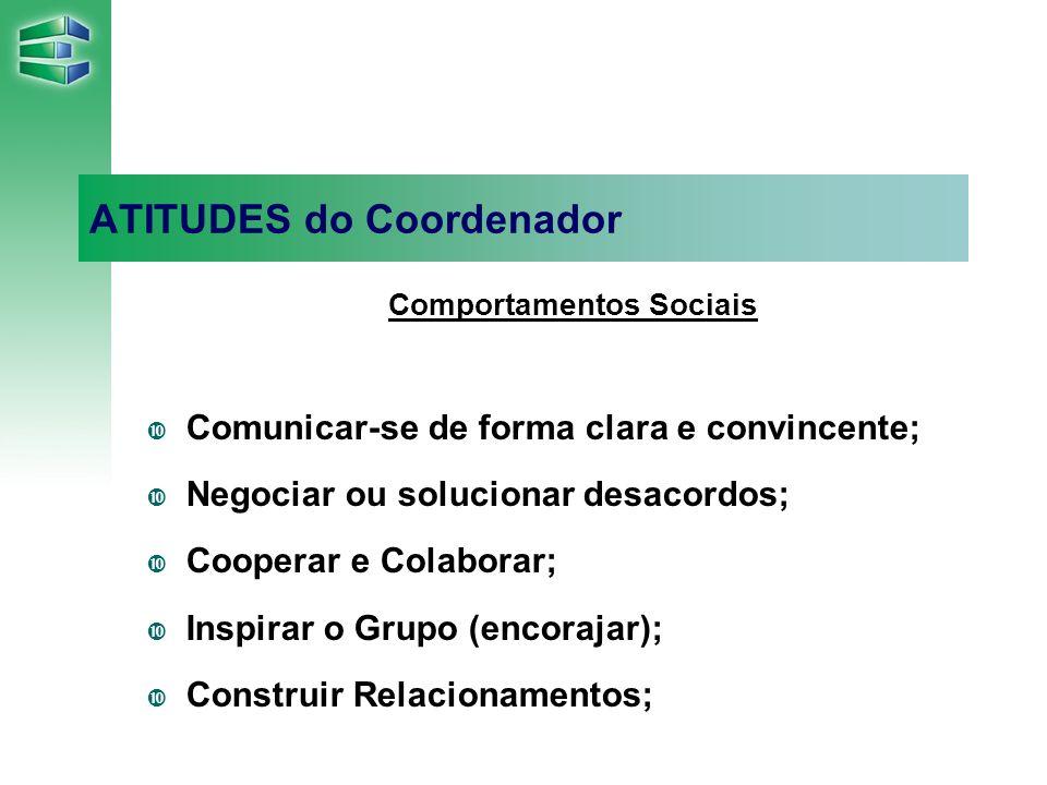 ATITUDES do Coordenador Comportamentos Sociais Comunicar-se de forma clara e convincente; Negociar ou solucionar desacordos; Cooperar e Colaborar; Inspirar o Grupo (encorajar); Construir Relacionamentos;