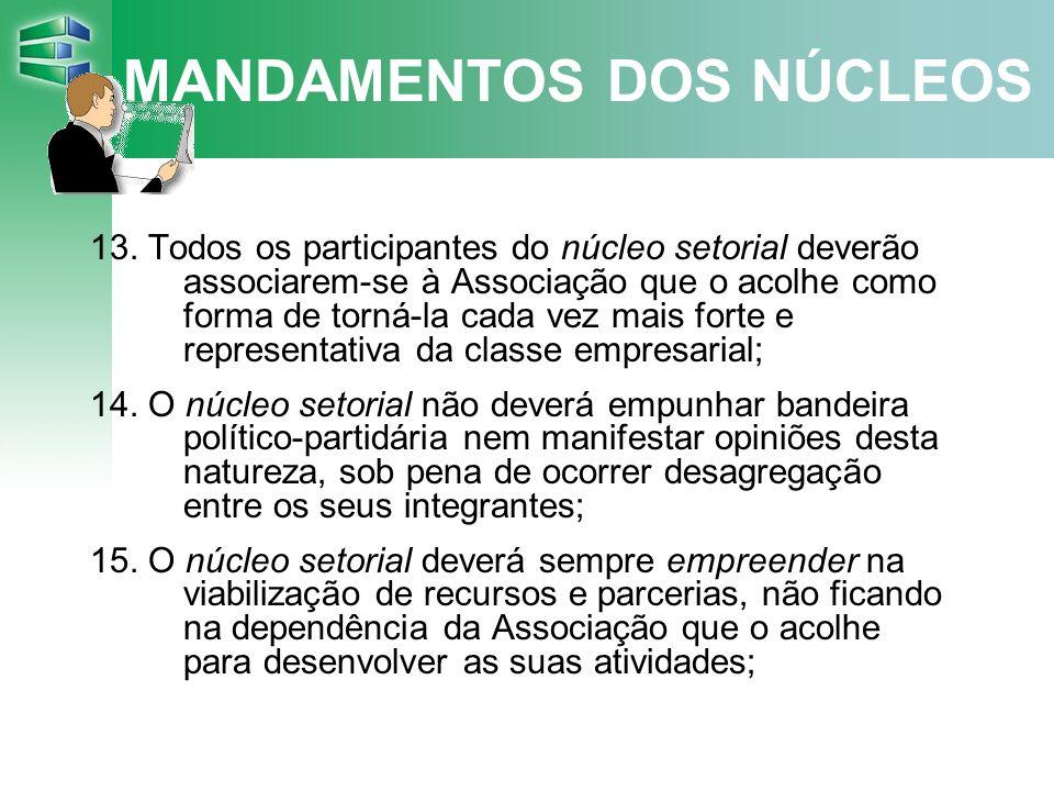 MANDAMENTOS DOS NÚCLEOS 13.