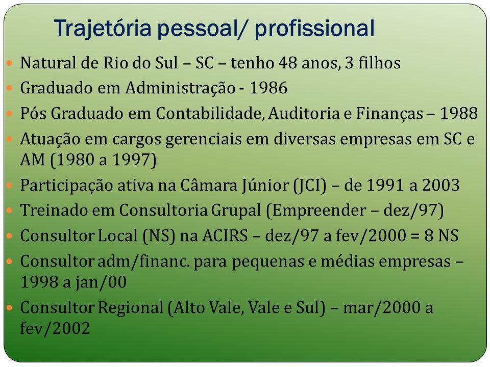 Trajetória pessoal/ profissional Facilitador em TBC e TBE – 2000 – 2002 Consultoria/auditoria na FACISC – junto com Osmar, Clóvis e Cassol – dez/2001 Diretor Executivo da FACISC – desde fev/2002 Curso de PNL – 80h – Practitioner – jan/2004 Consultor em Gestão Organizacional de Entidades – desde 2005 Curso de Consultoria Empresarial para MPE – jul/2008 Viagem a Alemanha – visitas em algumas Câmaras de Artes e Ofícios – set/2009 Programa de Gestão e Vivência Empresarial (FE/FACISC) – 2011