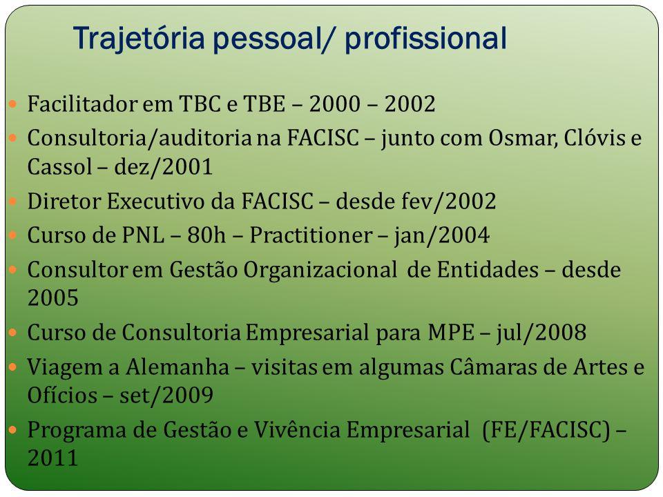 Trajetória pessoal/ profissional Facilitador em TBC e TBE – 2000 – 2002 Consultoria/auditoria na FACISC – junto com Osmar, Clóvis e Cassol – dez/2001