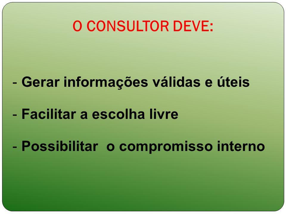 O CONSULTOR DEVE: - Gerar informações válidas e úteis - Facilitar a escolha livre - Possibilitar o compromisso interno