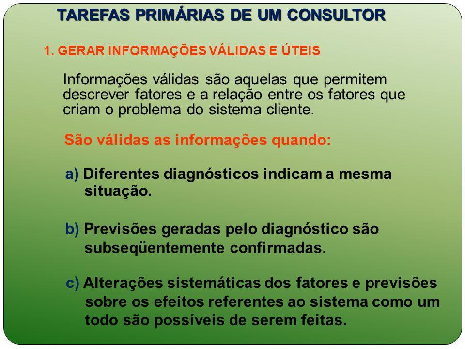 Informações válidas são aquelas que permitem descrever fatores e a relação entre os fatores que criam o problema do sistema cliente. TAREFAS PRIMÁRIAS