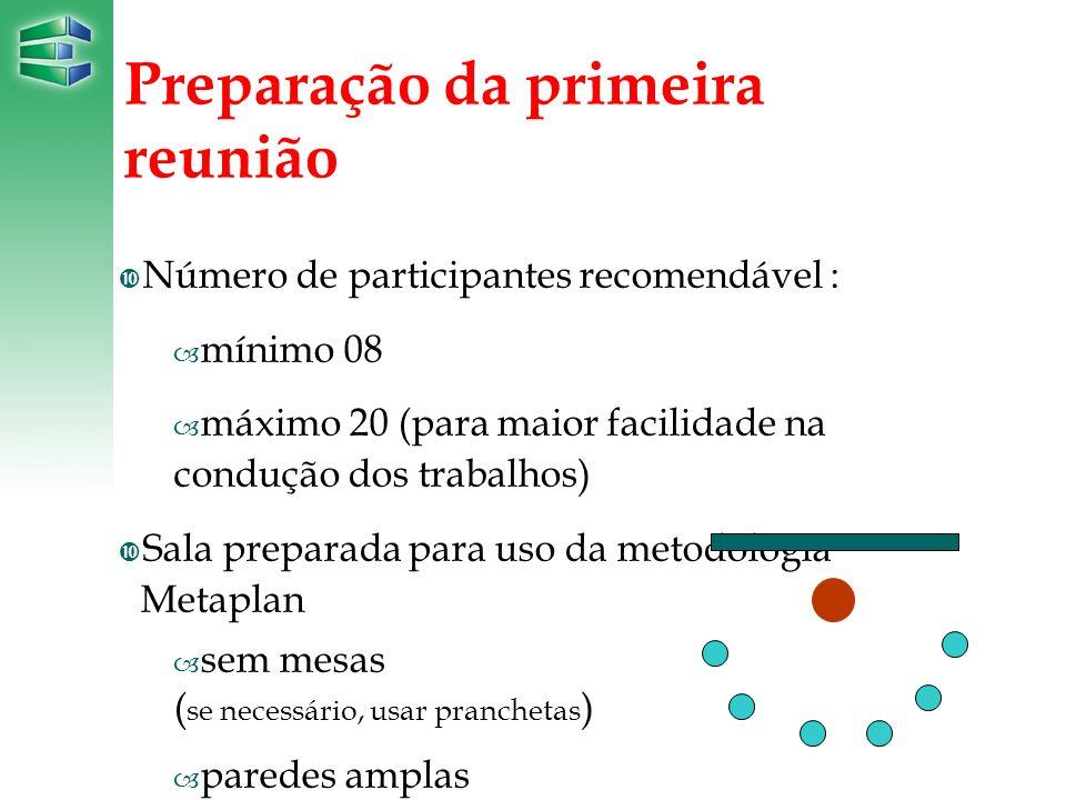 Número de participantes recomendável : – mínimo 08 – máximo 20 (para maior facilidade na condução dos trabalhos) Sala preparada para uso da metodologi