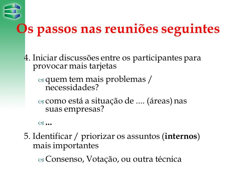 Os passos nas reuniões seguintes 4. Iniciar discussões entre os participantes para provocar mais tarjetas – quem tem mais problemas / necessidades? –