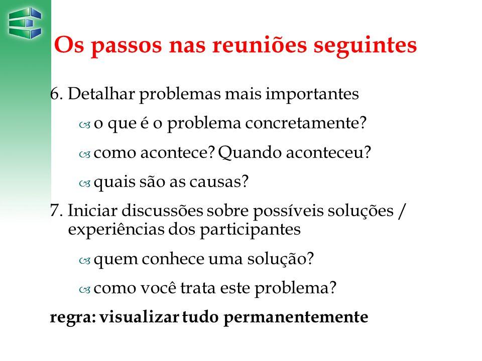 Os passos nas reuniões seguintes 6. Detalhar problemas mais importantes – o que é o problema concretamente? – como acontece? Quando aconteceu? – quais