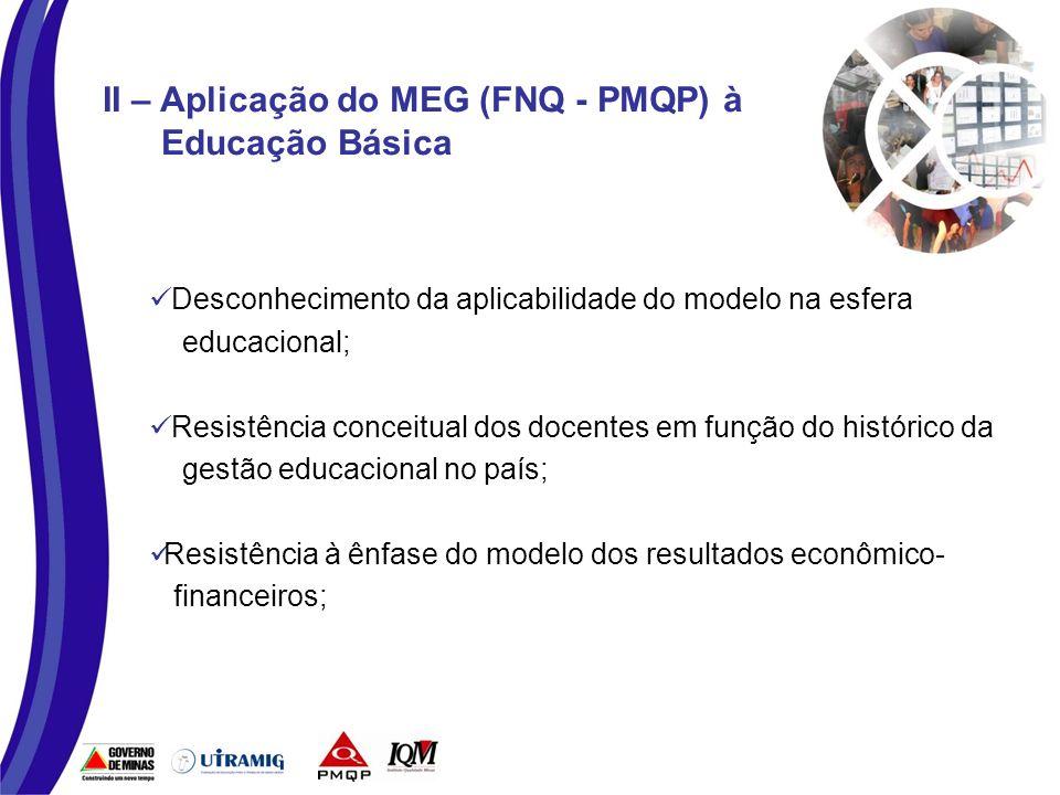 Desconhecimento da aplicabilidade do modelo na esfera educacional; Resistência conceitual dos docentes em função do histórico da gestão educacional no país; Resistência à ênfase do modelo dos resultados econômico- financeiros; II – Aplicação do MEG (FNQ - PMQP) à Educação Básica